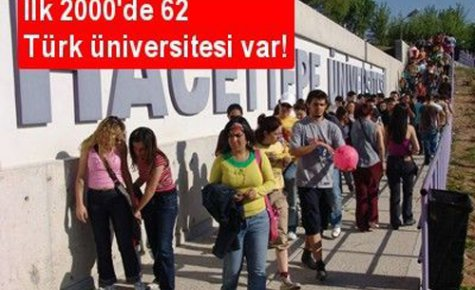 Dünya'nın En iyi 2000 Üniversitesi