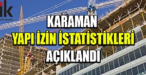 Karaman Yapı İzin İstatistikleri