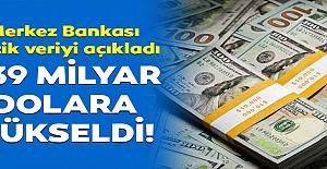 Türkiye'nin UYP verileri açıklandı!