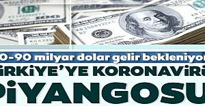 Türkiye'ye koronavirüs piyangosu!